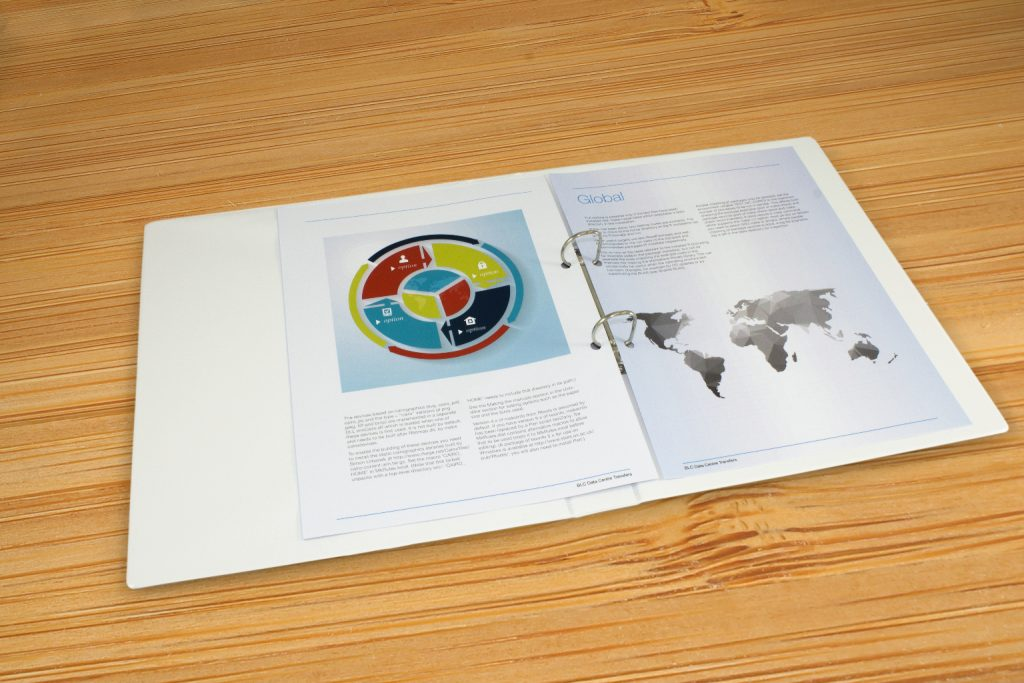 Presentation printing